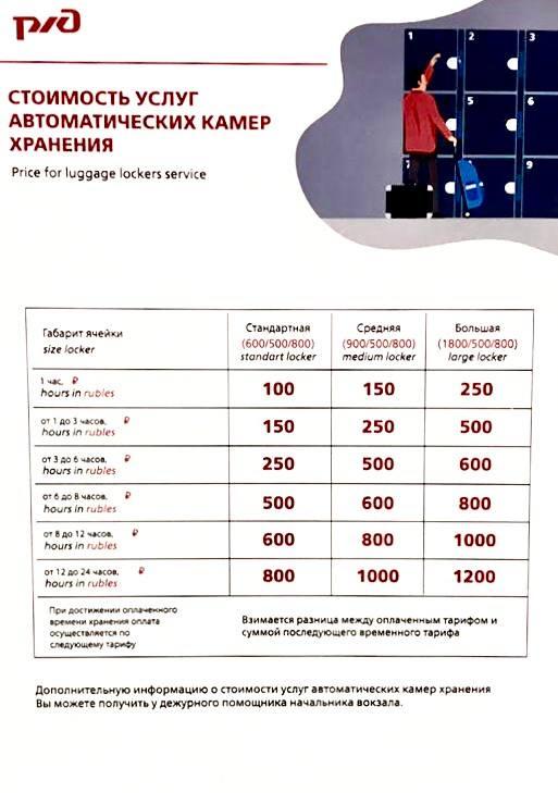 Камера хранения на вокзале Екатеринбурга - стоимость