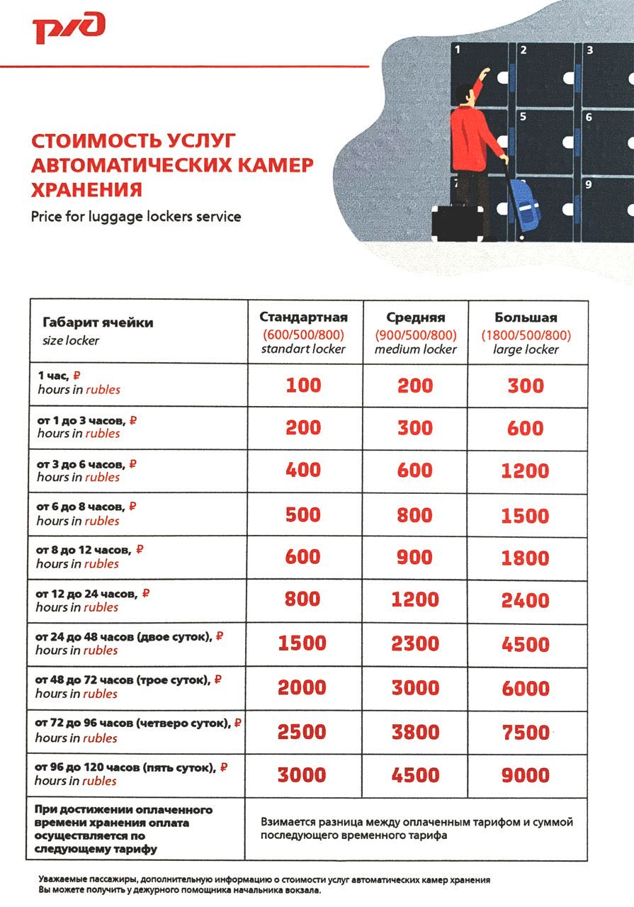 Стоимость камеры хранения на Белорусском вокзале