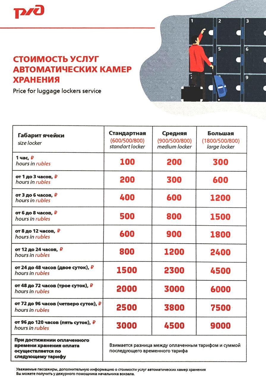 Стоимость камеры хранения на Московском вокзале